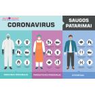 Coronavirus saugos patarimai
