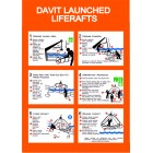 DAVIT LAUNCHED LIFERAFTS