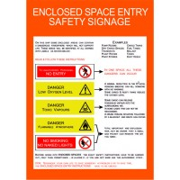 ENCLOSED SPACE ENTRY SAFETY SIGNAGE