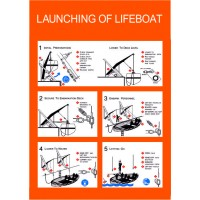LAUNCHING OF LIFEBOAT