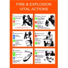 FIRE AND EXPLOSION VITAL ACTIONS
